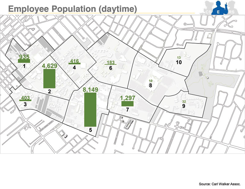 University of Kentucky Employee Population